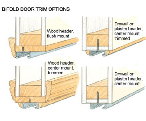 bifold door bifold door installation