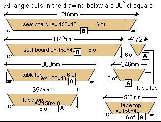build plans octagonal picnic table plans  wooden wood