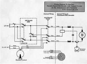 Fleischmann Turntable Wiring - Electrics  Non-dcc