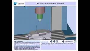 Example Of 3d Pdf Work Instruction