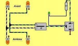 Centrale Clignotant : schema centrale clignotant voiture ~ Gottalentnigeria.com Avis de Voitures