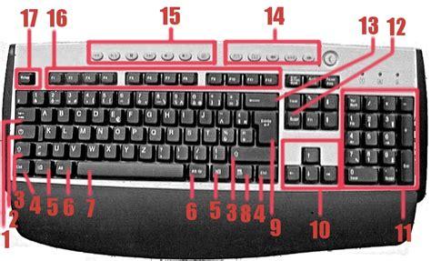 petit bureau pour ordinateur portable chap 1 initiation