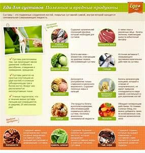 d8972547bc00 Правильное питание при псориазе полезные и опасные. Питание при ...