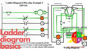 Ladder Diagram Basics  Ladder Diagram Examples  Wiring