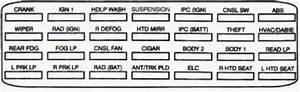 92 Cadillac Seville Fuse Box Diagram