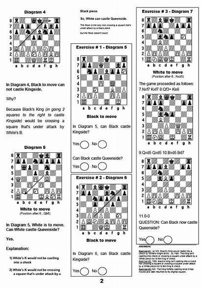 Chess Basics Teach Rules Know Castling Previous