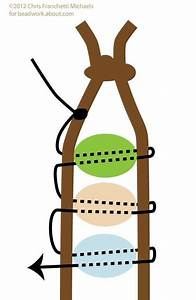 Leather Bead Wrap Bracelet Diagram   Diagram  Leather