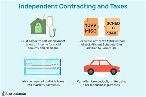 Tax Guide For Independent Contractors