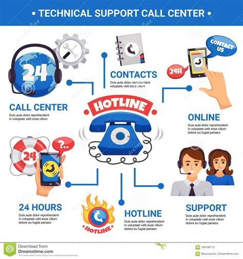call center hotline infographic poster stock vector illustration of company customer 106196713