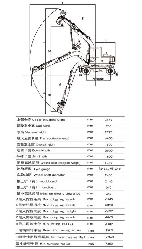 dls  wheel excavator product wolwa group