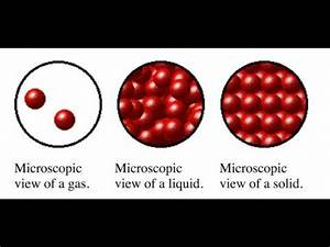 Solid, Liquid, Gas Molecules - YouTube