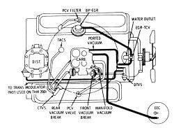1972 Oldsmobile Cutlas Engine Diagram by Repair Guides