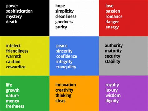 color and what it means color theory for presentations how to choose the