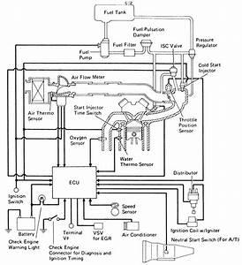 electrical wiring diagram 1991 toyota supra 1986 toyota With 1990 toyota supra electrical wiring diagram