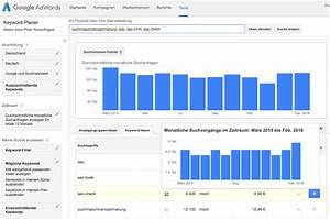 google adwords analyse