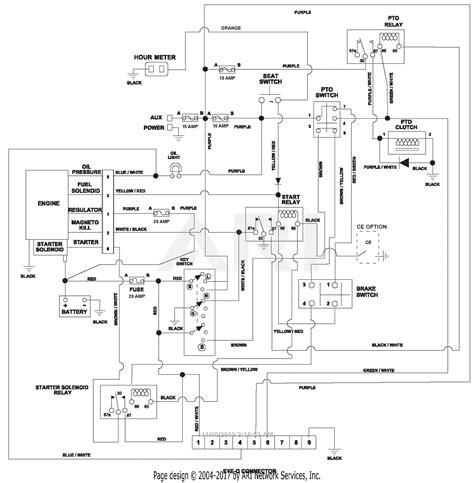 John Deere Wiring Diagram Stream
