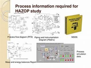 Hazop Group 7
