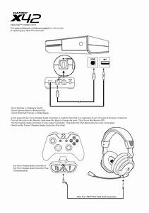 Wiring And Diagram  Diagram Of Xbox One Controller
