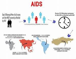 CIRCUMCISION AS A PROTECTION FROM HIV/ AIDS | Science & Faith