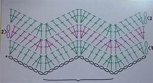 Zigzag Granny Ripple Baby Blanket Crochet Pattern Free