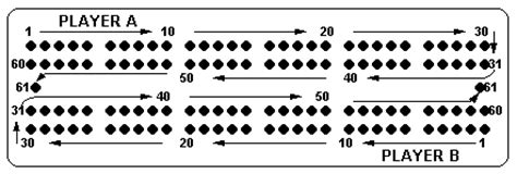 cribbage board template how to build cribbage board templates free pdf plans