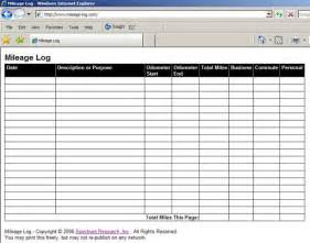 Free Printable Mileage Log Sheets Templates