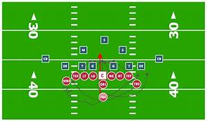 34 Football Defense Diagram
