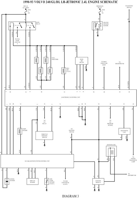 2001 volvo wiring diagrams wiring diagram