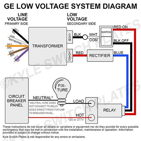 Low Voltage Transformer Wiring Diagram by Does Anyone Any Experience With Low Voltage Lighting