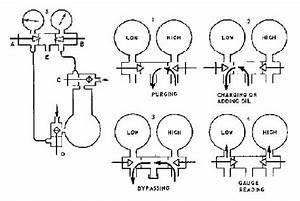 Alat Ukur Manifold Gauge Sebagai Alat Penting Bagi Teknisi