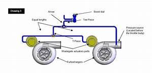 Universal Car Turbo Turbine Governin  End 1  21  2019 8 15 Am