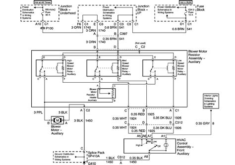 Wire Diagram 2001 Yukon by Repair Guides Heating Ventilation Air Conditioning
