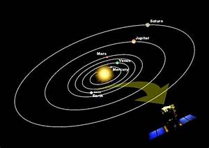 Space in Images - 2002 - 01 - Diagram showing orbital ...