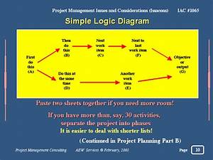 Simple Logic Diagram