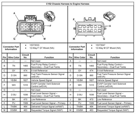Fuel Wiring Harnes Diagram by 5 3 Wiring Harness Wiring Diagrams Here Ls1tech