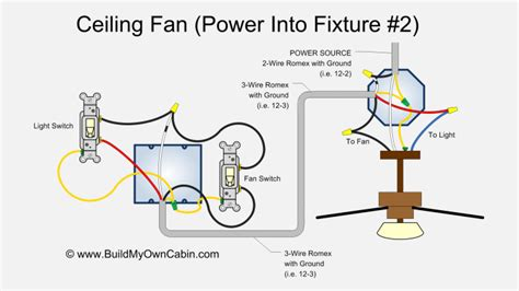 wiring a ceiling fan with remote and wall switch ceiling fan wiring diagram power into light dual switch