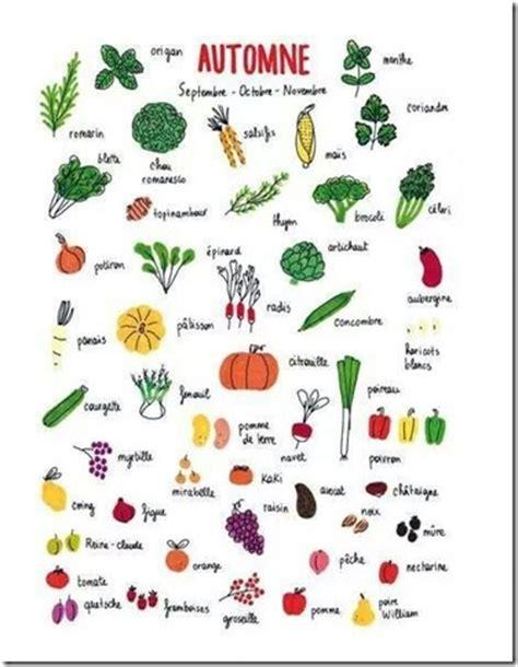 legumes de la famille des potirons dieteticienne famille les fruits et l 233 gumes de l automne