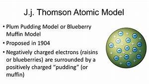 J.j. Thomson Atomic Model - ppt video online download