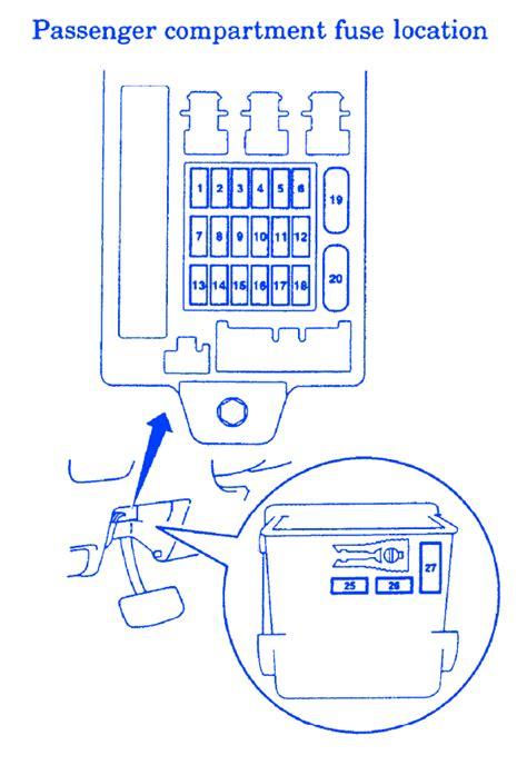 mitsubishi lancer  compartment fuse boxblock circuit