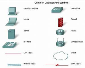Ccna Complete Course  Network Diagram Or Network