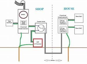 Line To Ground House Wiring Diagram