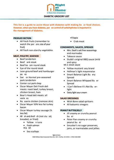 diabetic grocery list printable