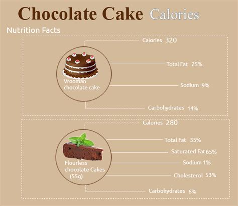 pin calorie chocolate covered cherry amish bread cake cake