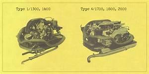 Vw Air Cooled Engine Diagram