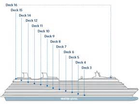Norwegian Star Deck Plans Pdf by Discount Cruises Last Minute Cruises Short Notice