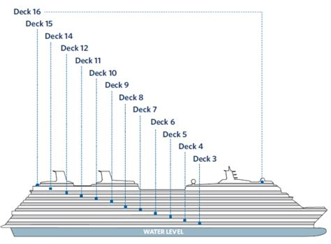 Getaway Deck Plans 12 by Breakaway Cruise Ship Deck Plans Deck 8 Review