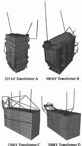 Finite Element Models Of Transformer U2013bushing Systems