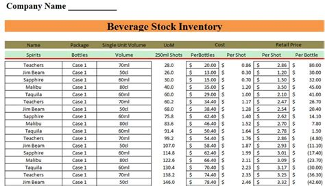 stock  template inventory spreadsheet excel