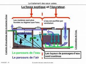 Fonctionnement Fosse Septique : fonctionnement fosse septique le traitement des eaux us ~ Premium-room.com Idées de Décoration