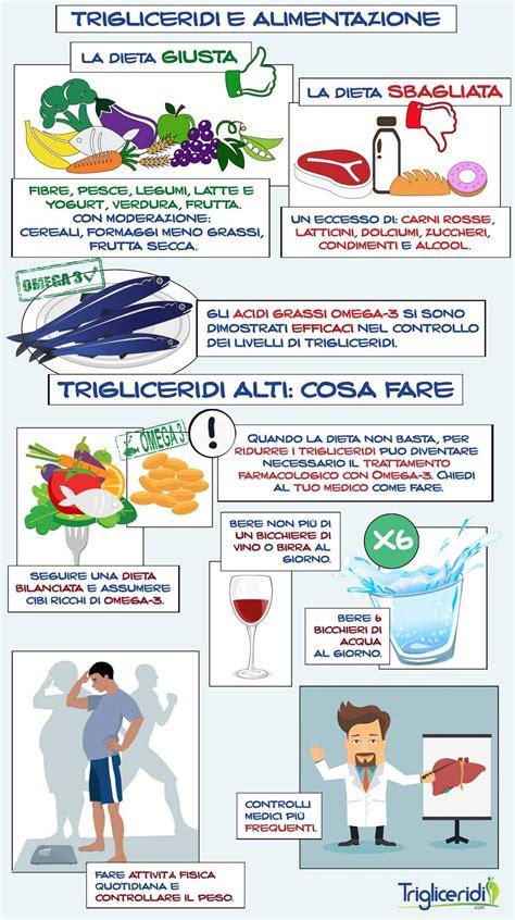 Trigliceridi Alimentazione Ridurre I Trigliceridi Alti Cosa 232 Possibile Fare